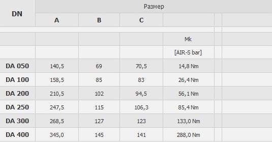 Пневмопривод горизонтальный двойного действия воздух/воздух AISI 304 D-A табл.
