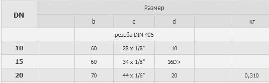 5083A Клапан обратный резьба/резьба табл.