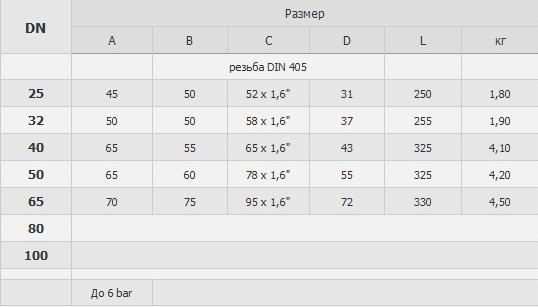 5362 Клапан ограничительный угловой резьба/резьба 90 град. табл.