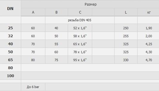 5370 Клапан ограничительный угловой резьба/сварка 90 град. табл.
