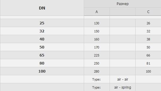4729P Клапан седельный сварка/сварка пневматический табл.