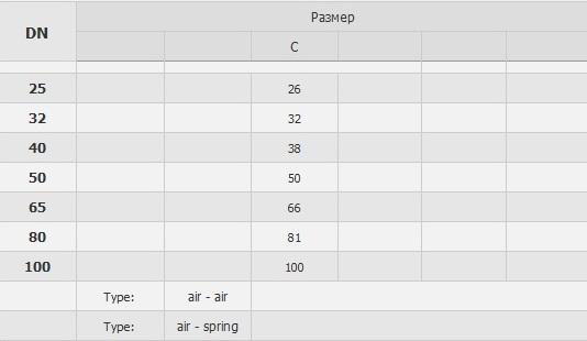4730P Клапан седельный угловой сварка/сварка пневматический тип L табл.
