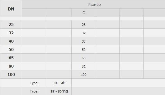 4732P Клапан седельный передвижной пневматический сварка/сварка/сварка тип LL табл.