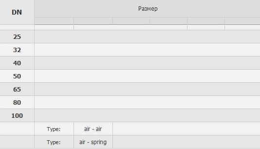 4735P Клапан седельный передвижной пневматический  тип ТT табл.