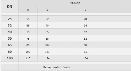 5351 Трубный фильтр прямоугловой резьба/резьба табл.